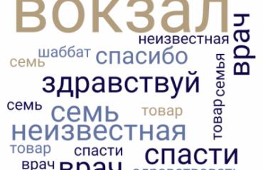 Rusça kelimeler